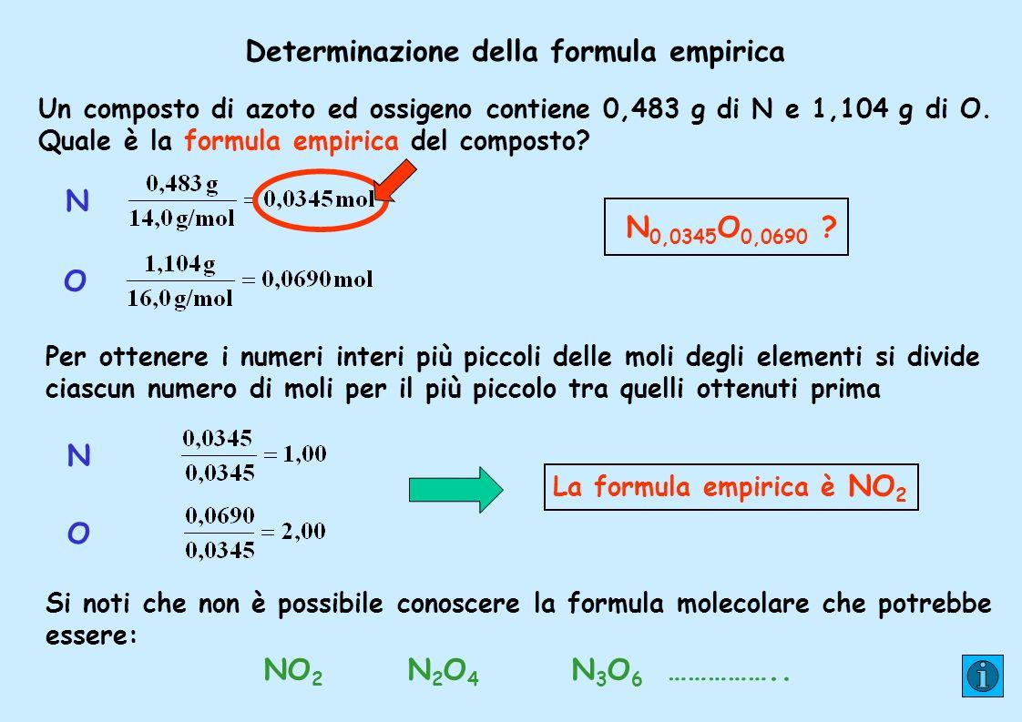Determinazione della formula empirica