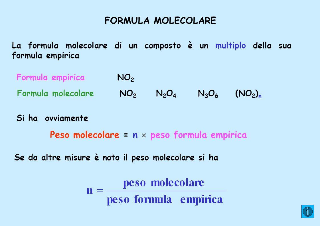 FORMULA MOLECOLARE Peso molecolare = n  peso formula empirica