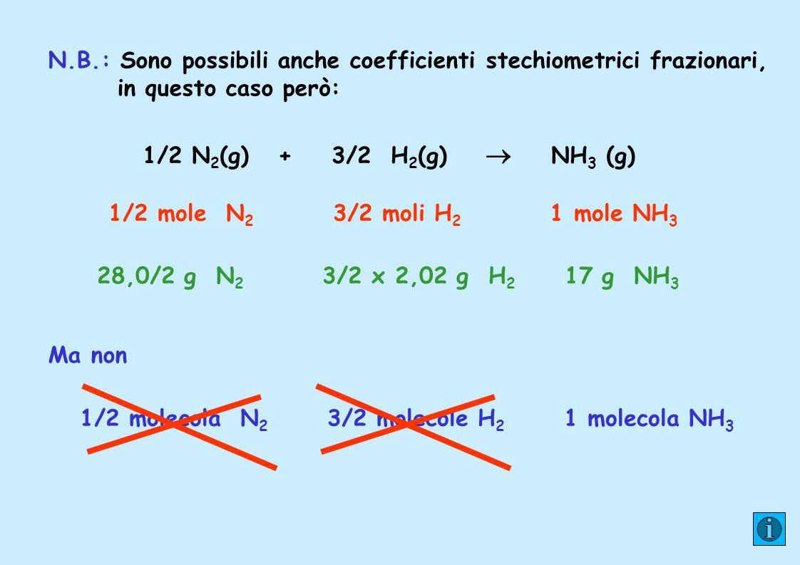 N.B.: Sono possibili anche coefficienti stechiometrici frazionari,
