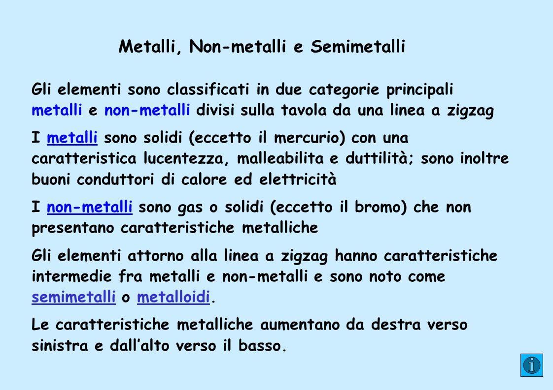 Metalli, Non-metalli e Semimetalli