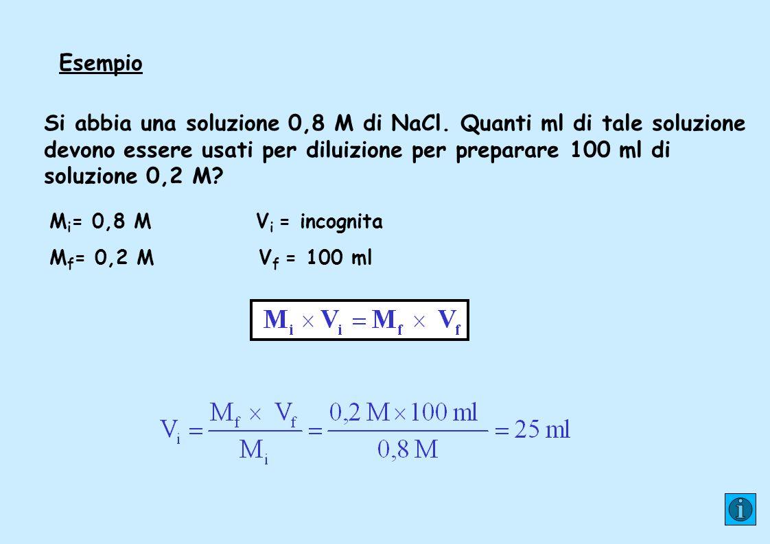 Esempio Si abbia una soluzione 0,8 M di NaCl. Quanti ml di tale soluzione devono essere usati per diluizione per preparare 100 ml di soluzione 0,2 M