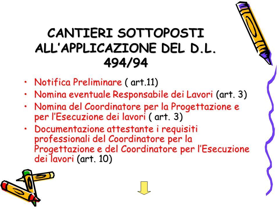 CANTIERI SOTTOPOSTI ALL'APPLICAZIONE DEL D.L. 494/94