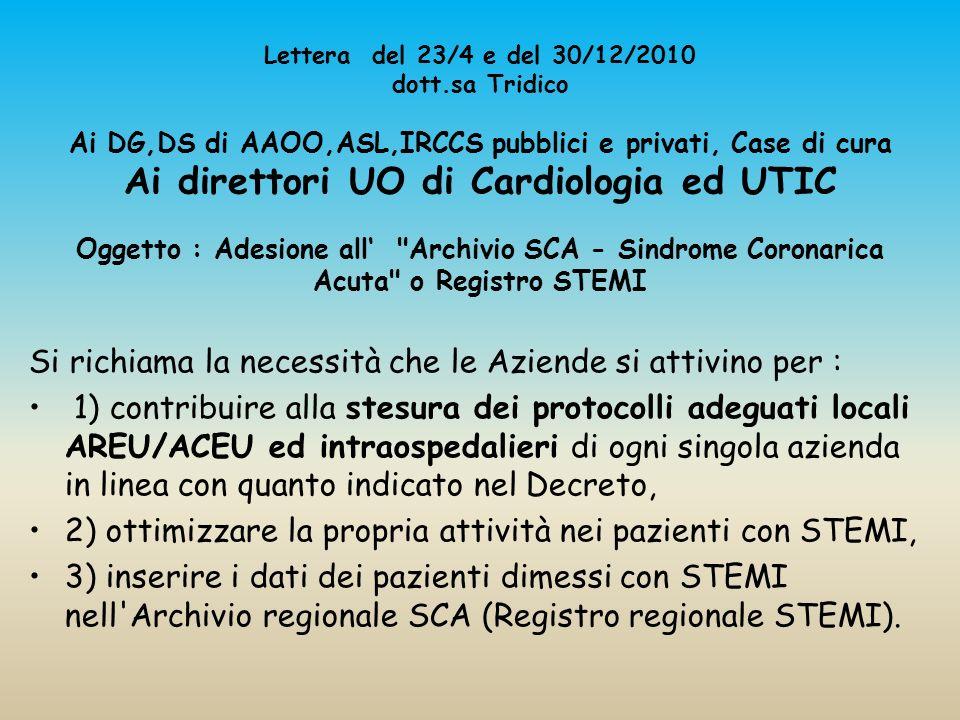 Lettera del 23/4 e del 30/12/2010 dott