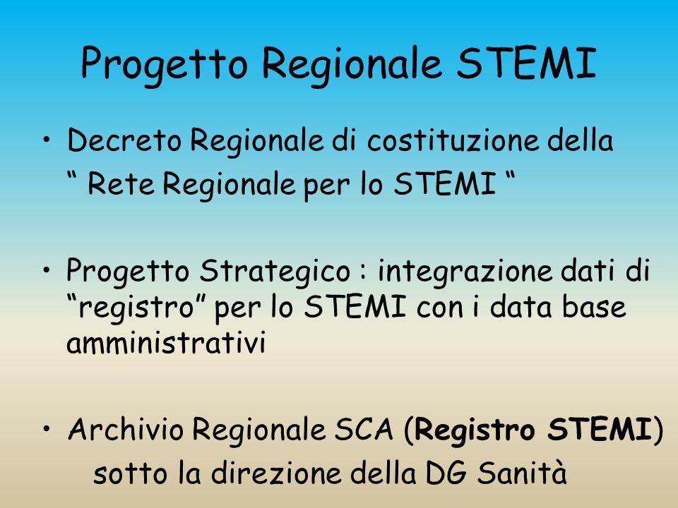Progetto Regionale STEMI