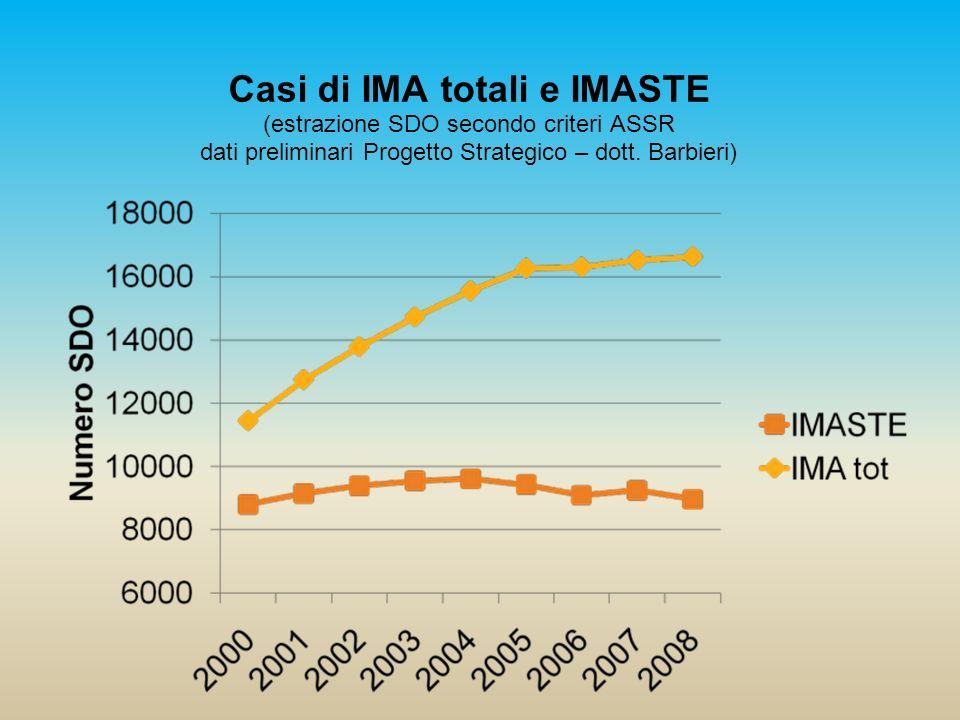 Casi di IMA totali e IMASTE (estrazione SDO secondo criteri ASSR dati preliminari Progetto Strategico – dott.