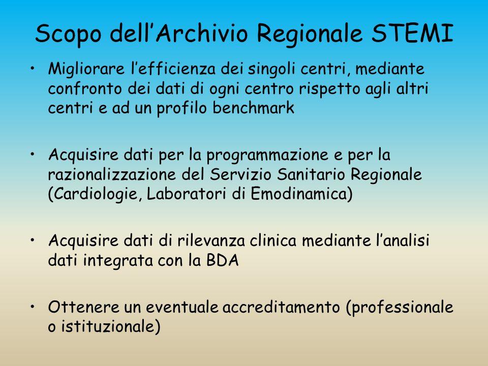 Scopo dell'Archivio Regionale STEMI