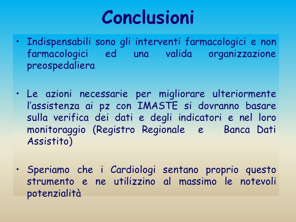 Conclusioni Indispensabili sono gli interventi farmacologici e non farmacologici ed una valida organizzazione preospedaliera.