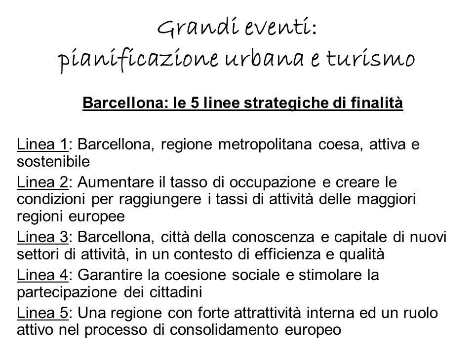 Grandi eventi: pianificazione urbana e turismo