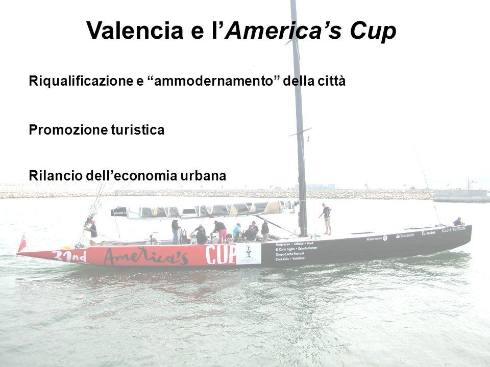 Valencia e l'America's Cup