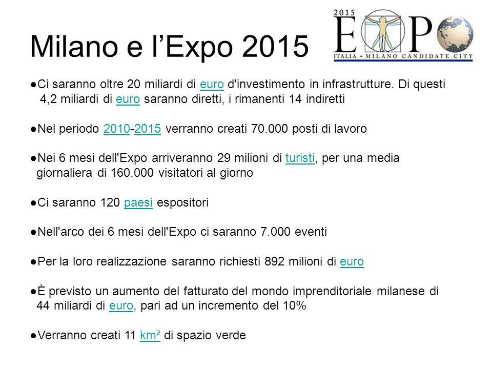 Milano e l'Expo 2015 ●Ci saranno oltre 20 miliardi di euro d investimento in infrastrutture. Di questi.