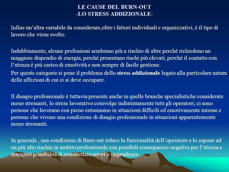 LE CAUSE DEL BURN-OUT -LO STRESS ADDIZIONALE-