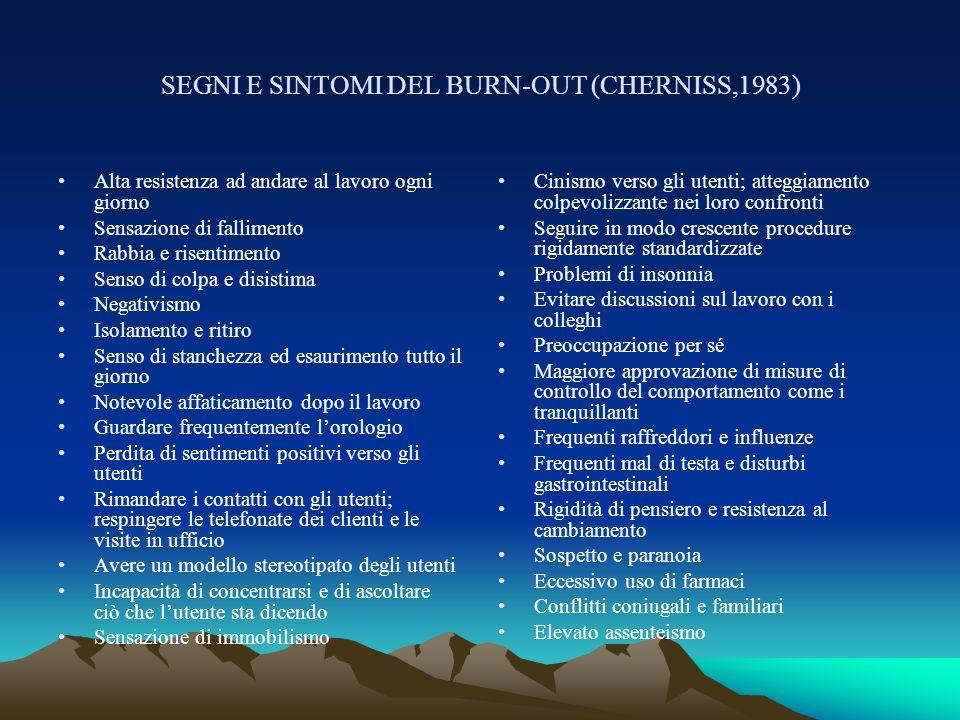 SEGNI E SINTOMI DEL BURN-OUT (CHERNISS,1983)