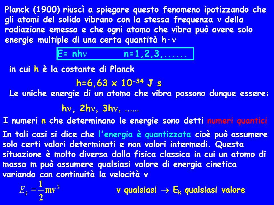 Planck (1900) riuscì a spiegare questo fenomeno ipotizzando che gli atomi del solido vibrano con la stessa frequenza  della radiazione emessa e che ogni atomo che vibra può avere solo energie multiple di una certa quantità h·