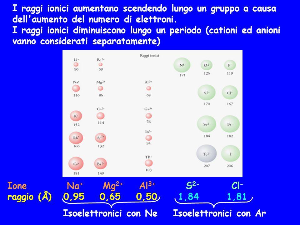 I raggi ionici aumentano scendendo lungo un gruppo a causa dell aumento del numero di elettroni.
