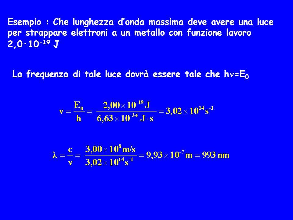 Esempio : Che lunghezza d'onda massima deve avere una luce per strappare elettroni a un metallo con funzione lavoro 2,0·10-19 J