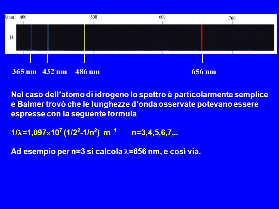 365 nm 432 nm. 486 nm. 656 nm.