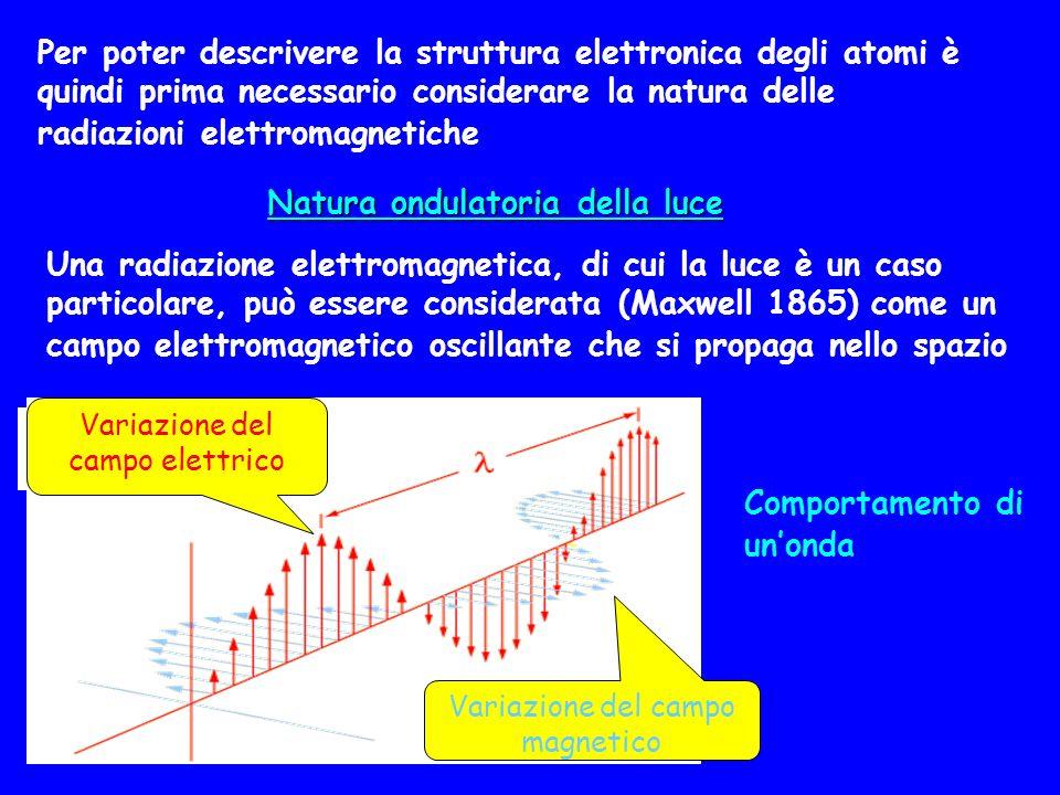 Natura ondulatoria della luce