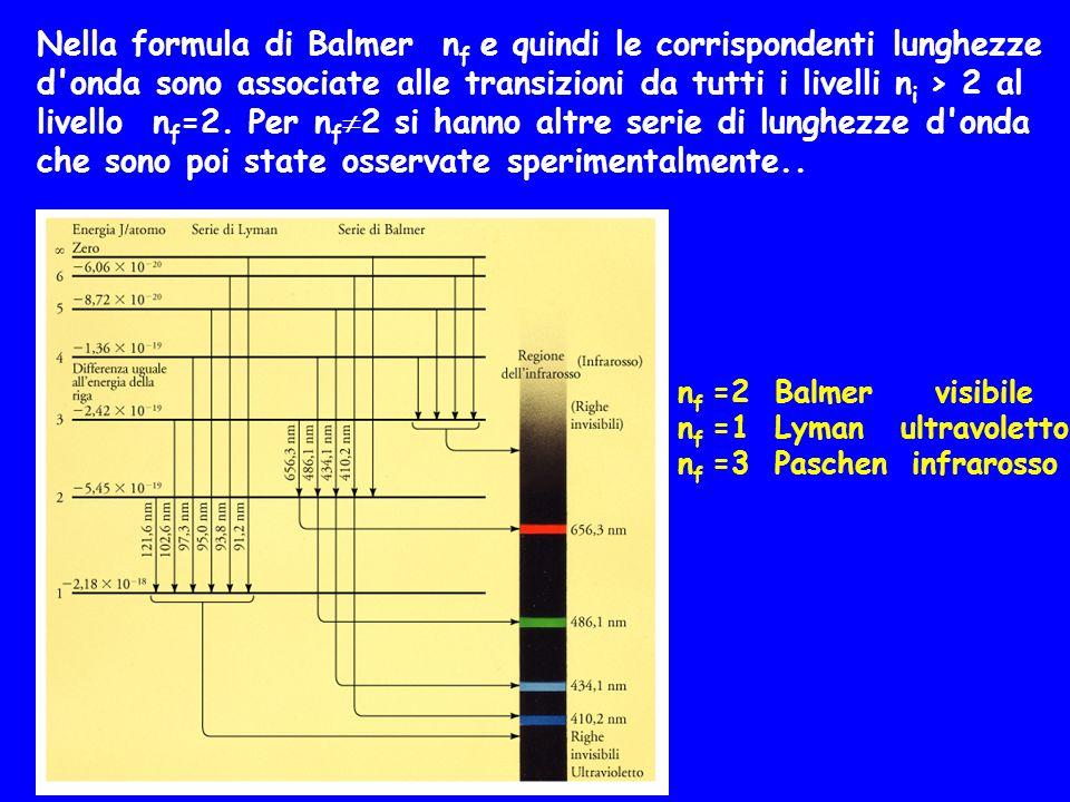Nella formula di Balmer nf e quindi le corrispondenti lunghezze d onda sono associate alle transizioni da tutti i livelli ni > 2 al livello nf=2. Per nf2 si hanno altre serie di lunghezze d onda che sono poi state osservate sperimentalmente..