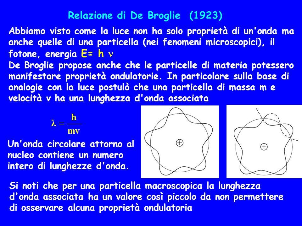 Relazione di De Broglie (1923)