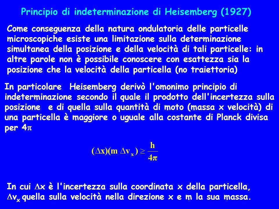 Principio di indeterminazione di Heisemberg (1927)