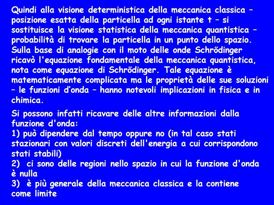 Quindi alla visione deterministica della meccanica classica – posizione esatta della particella ad ogni istante t – si sostituisce la visione statistica della meccanica quantistica – probabilità di trovare la particella in un punto dello spazio.
