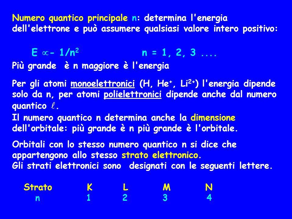 Numero quantico principale n: determina l energia dell elettrone e può assumere qualsiasi valore intero positivo: