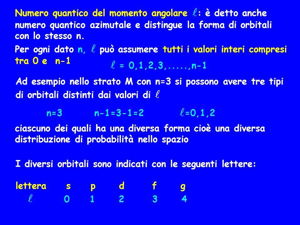 Numero quantico del momento angolare : è detto anche numero quantico azimutale e distingue la forma di orbitali con lo stesso n.