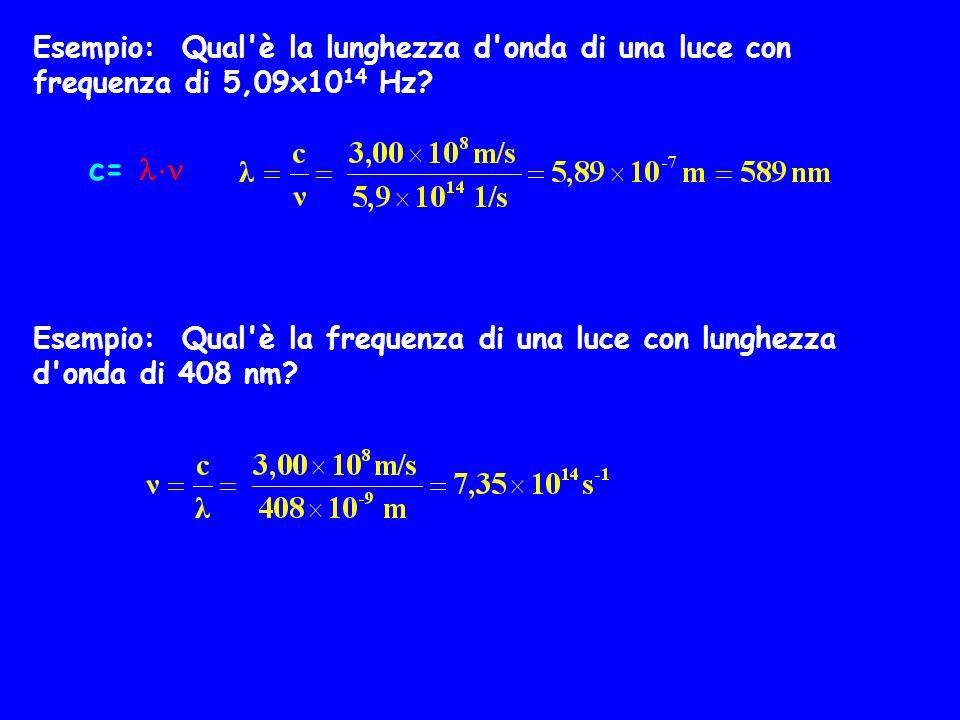 Esempio: Qual è la lunghezza d onda di una luce con frequenza di 5,09x1014 Hz
