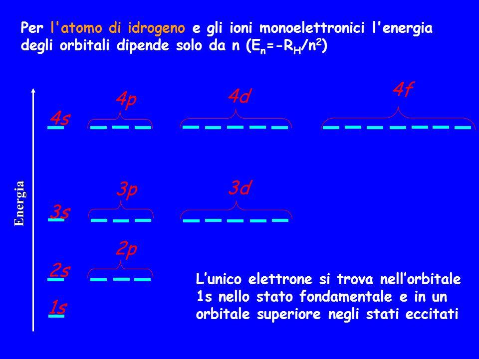 Per l atomo di idrogeno e gli ioni monoelettronici l energia degli orbitali dipende solo da n (En=-RH/n2)