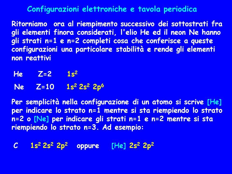 Configurazioni elettroniche e tavola periodica