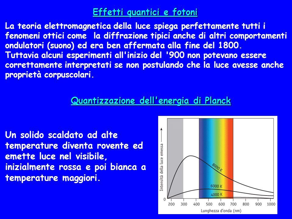 Effetti quantici e fotoni