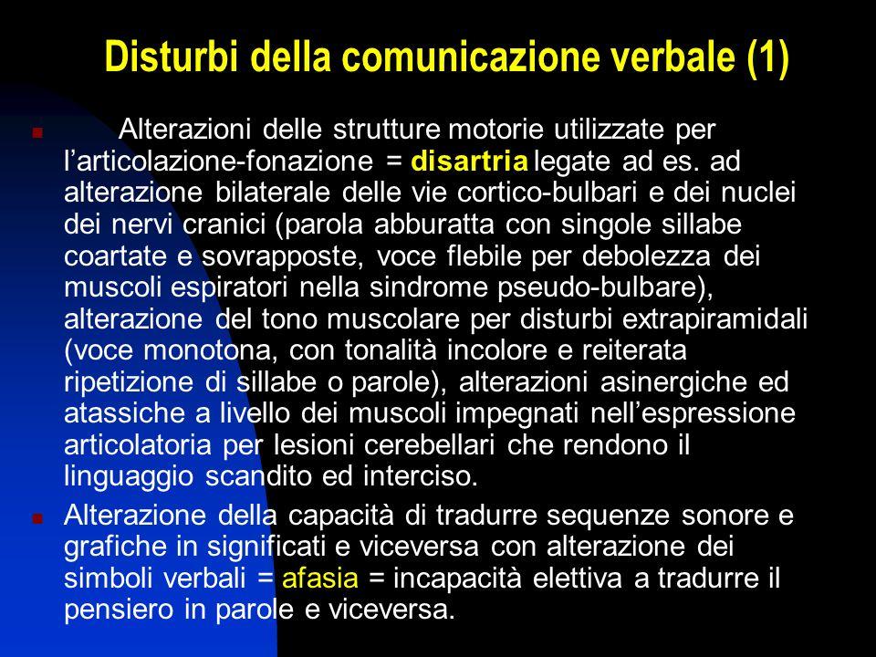 Disturbi della comunicazione verbale (1)