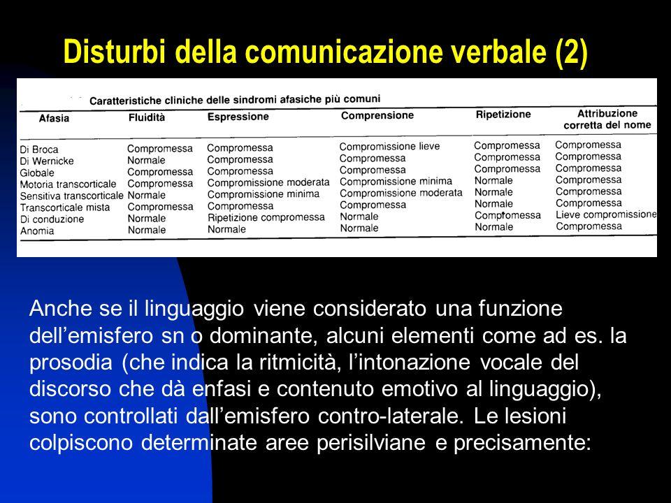 Disturbi della comunicazione verbale (2)