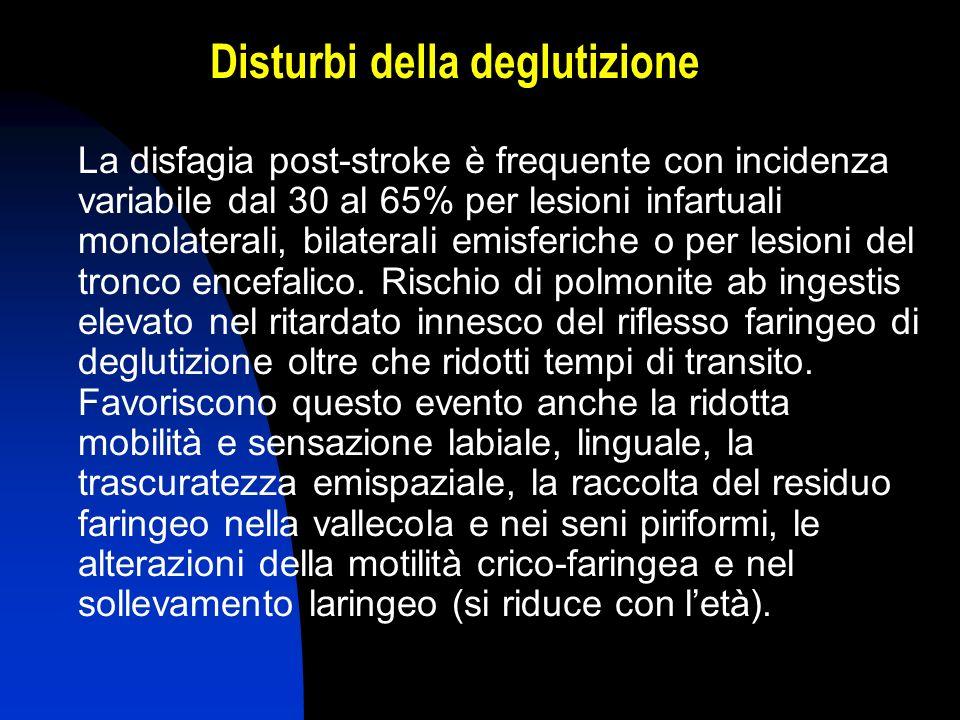 Disturbi della deglutizione