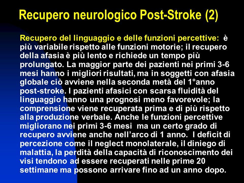 Recupero neurologico Post-Stroke (2)