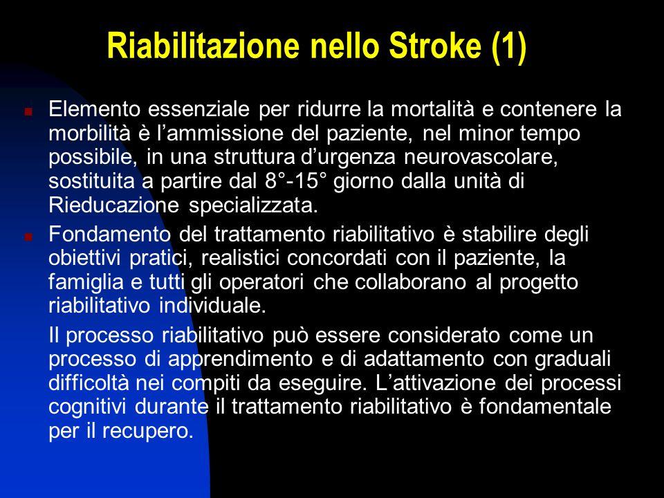 Riabilitazione nello Stroke (1)