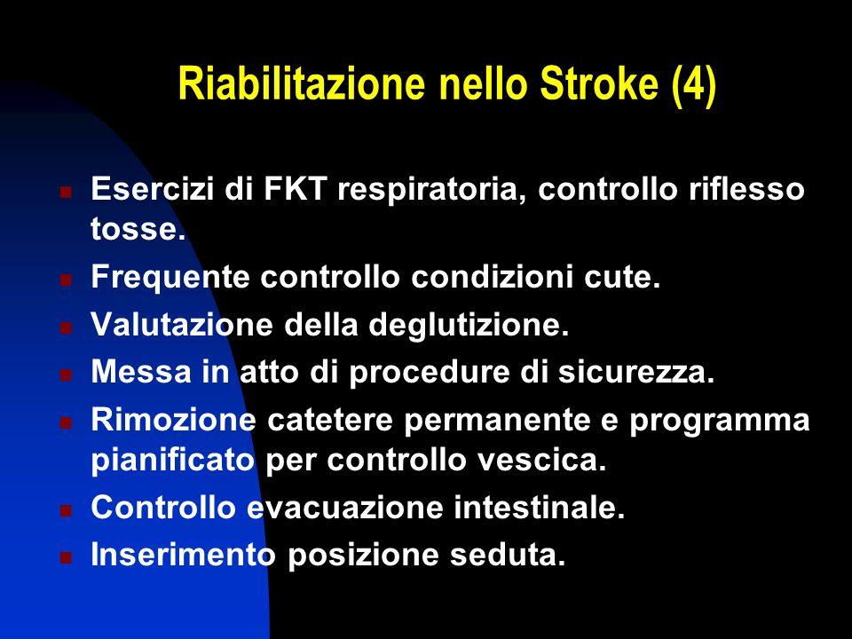 Riabilitazione nello Stroke (4)