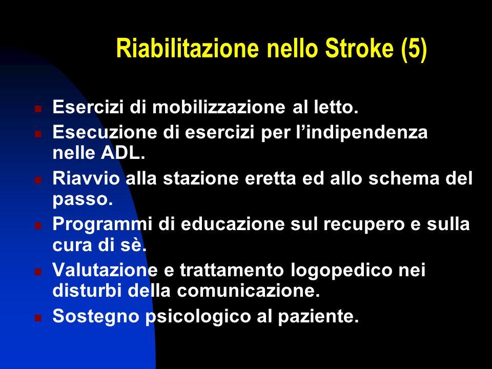 Riabilitazione nello Stroke (5)