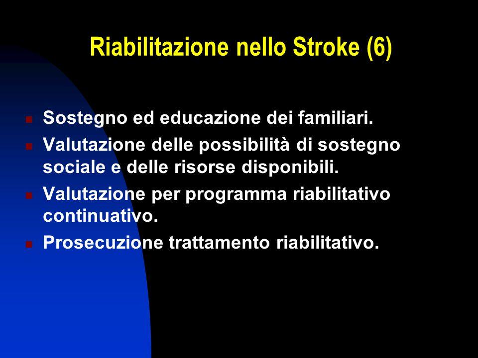 Riabilitazione nello Stroke (6)