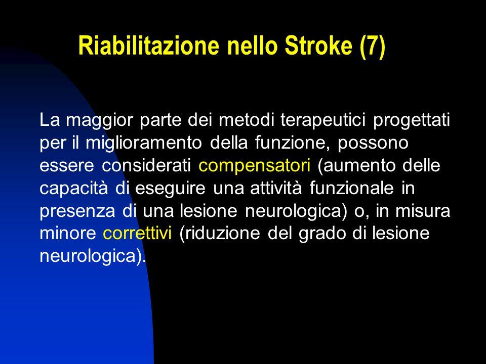 Riabilitazione nello Stroke (7)