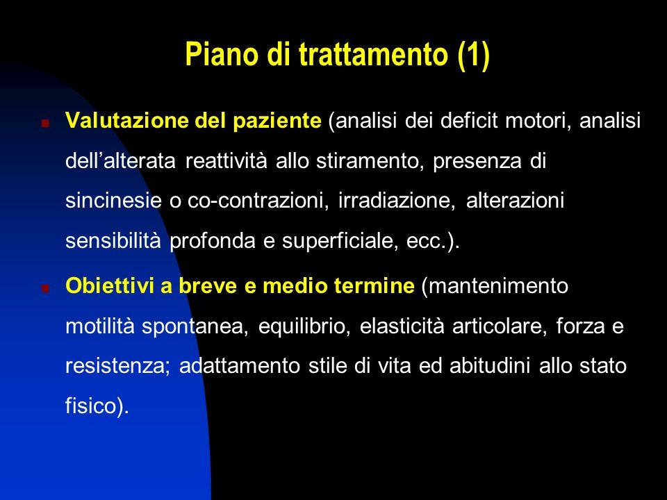 Piano di trattamento (1)