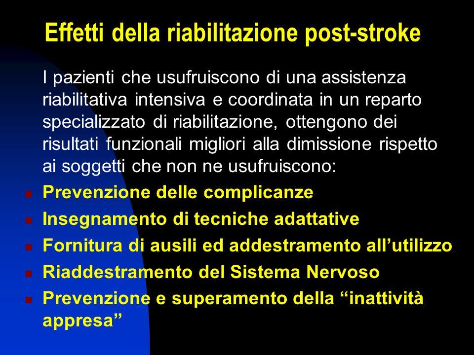 Effetti della riabilitazione post-stroke