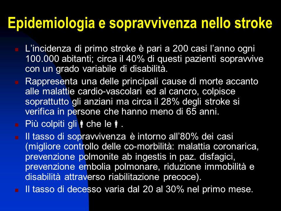 Epidemiologia e sopravvivenza nello stroke