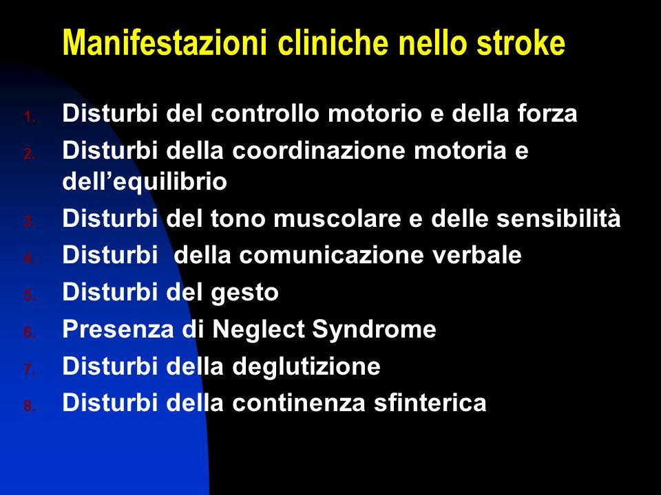 Manifestazioni cliniche nello stroke