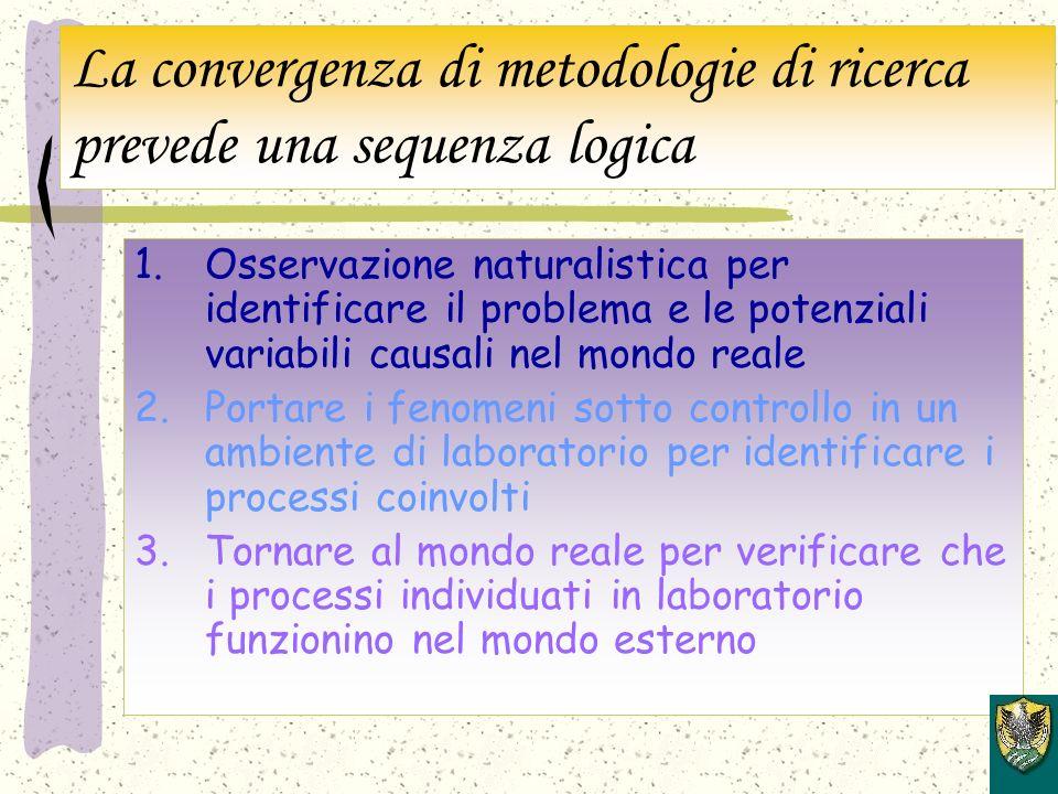 La convergenza di metodologie di ricerca prevede una sequenza logica