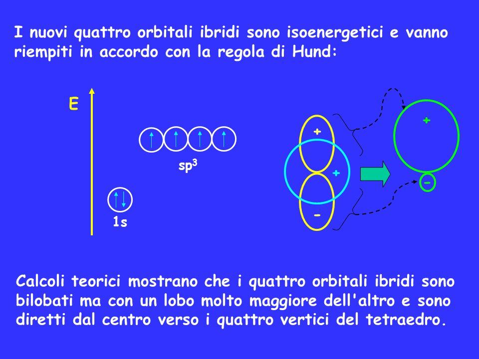 I nuovi quattro orbitali ibridi sono isoenergetici e vanno riempiti in accordo con la regola di Hund: