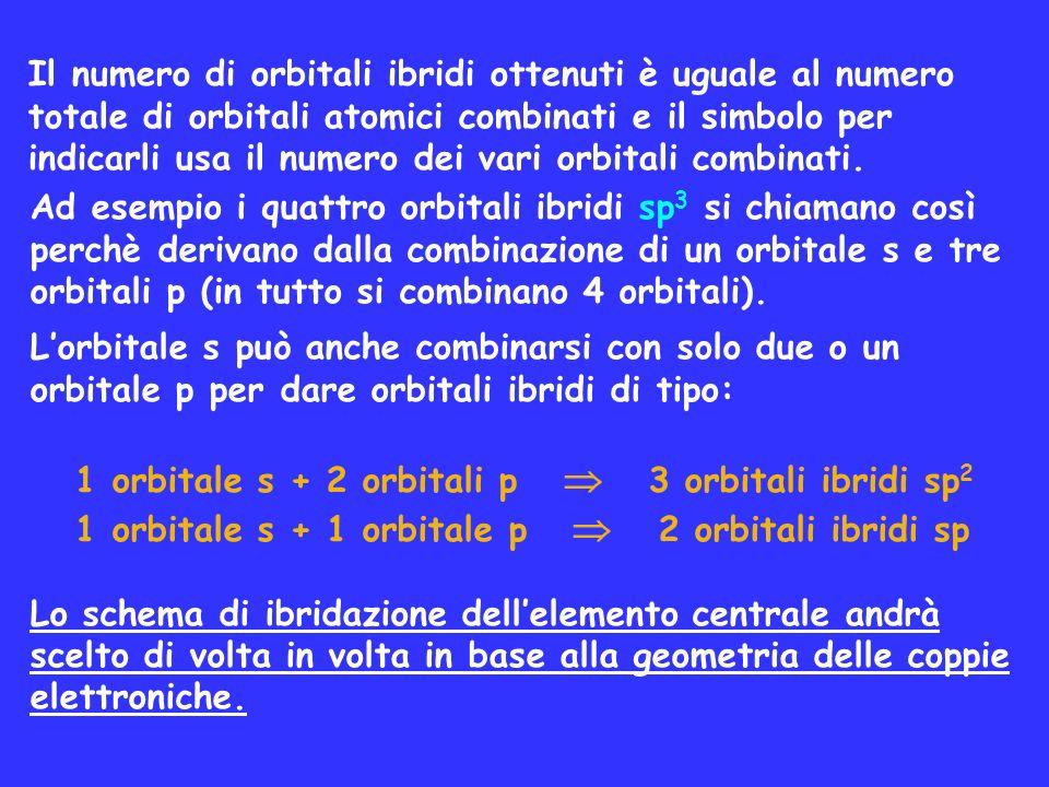 Il numero di orbitali ibridi ottenuti è uguale al numero totale di orbitali atomici combinati e il simbolo per indicarli usa il numero dei vari orbitali combinati.