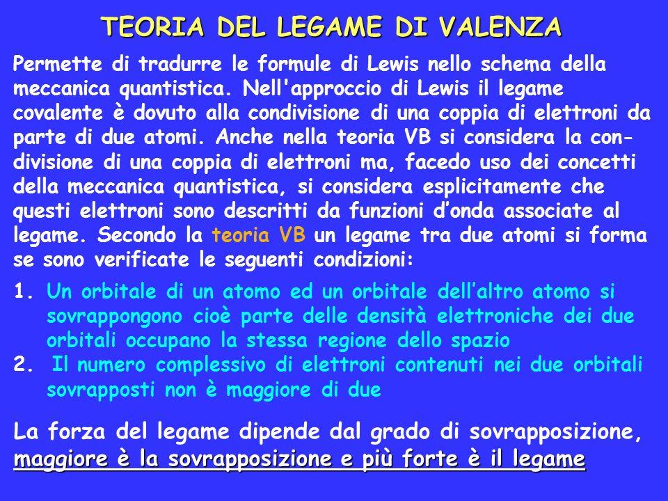 TEORIA DEL LEGAME DI VALENZA