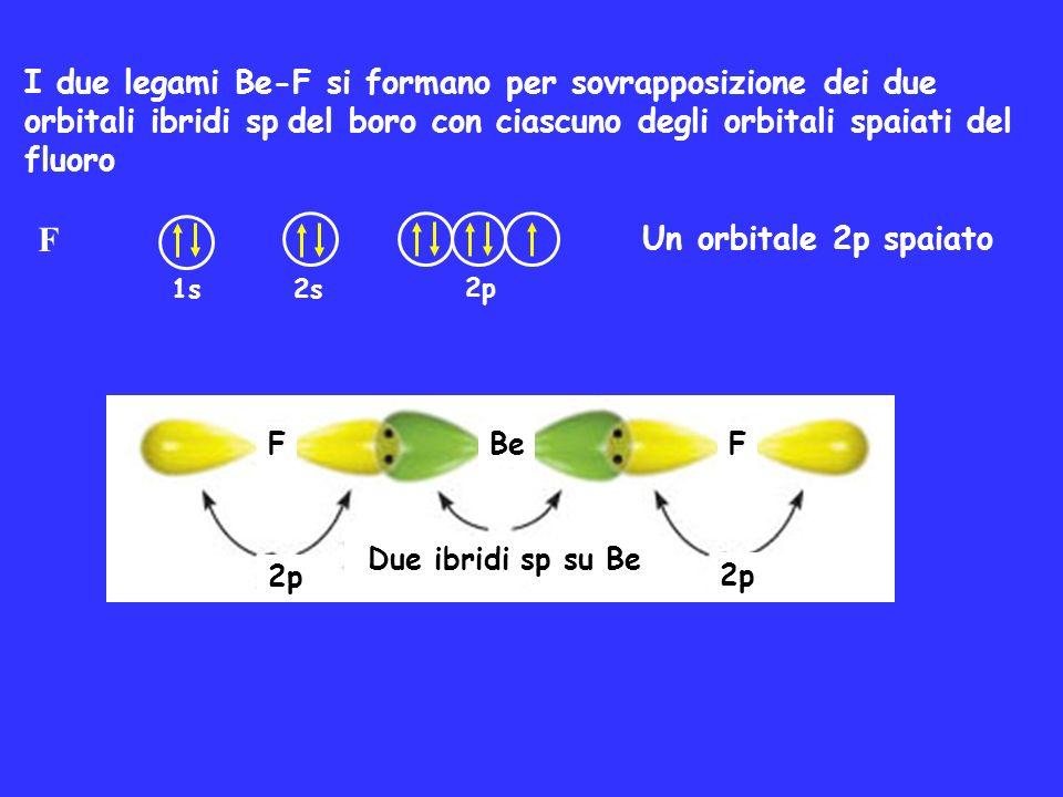I due legami Be-F si formano per sovrapposizione dei due orbitali ibridi sp del boro con ciascuno degli orbitali spaiati del fluoro