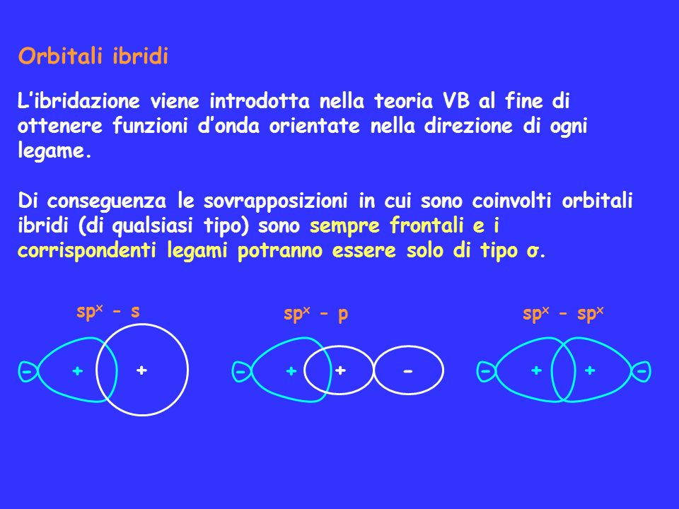 Orbitali ibridi + - + - + -
